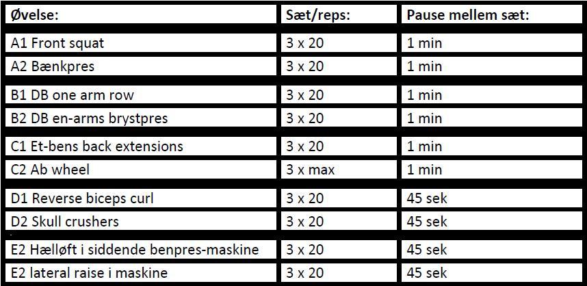 Muskelvækst Fredag2